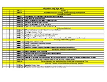 DoDDS-DoDEA Standards Checklist for Pre-K