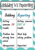 Dobbing vs. Reporting Behaviour poster
