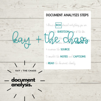 Document Analysis Steps