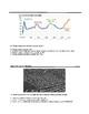 Document Based Assessment Great Depression-Present (Item sets)