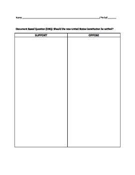 Document Based Question DBQ Constitution Ratification T-Chart