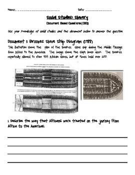 Document Based Questions (DBQ): Slavery & Slave Trade