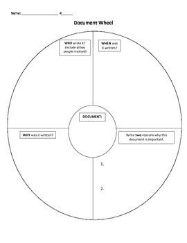 Document Wheel