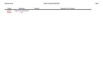 Documentation -Parent Contact Log