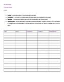 Documenting Modifications Chart