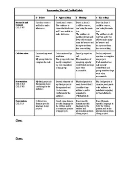 Documenting War and Conflict PBL {Aligned to Expeditionary Learning}