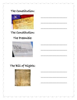 Documents That Shaped Our Nation