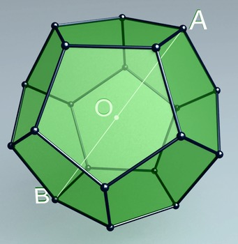 Dodecahedron (3d video model)