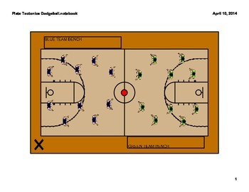 Dodgeball:  Plate Tectonics Review Game