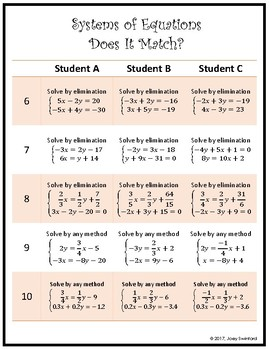 Does It Match: Solving Systems with Graphing, Substitution, and Elimination