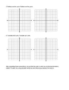 Does Order Matter? Performing Compositions in the Coordinate Plane