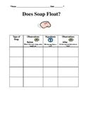 Does Soap Float? Practice Scientific Method Experiment