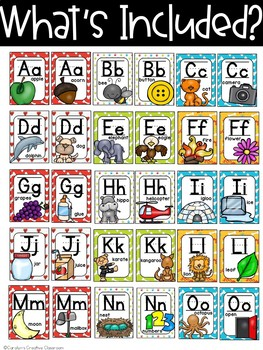 Dog Alphabet Posters - Dog Decor