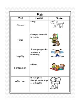 Text Features Reading Comprehension Unit