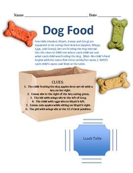 Dog Food Deductive Thinking Worksheet