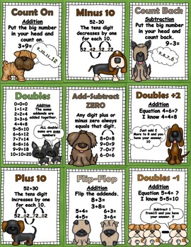 Dog Gone Cute Math Strategy Posters for Math Fact Fluency