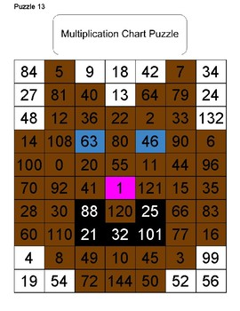 Dog Multiplication Puzzle