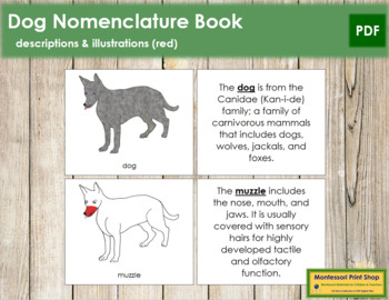 Dog Nomenclature Book (Red)