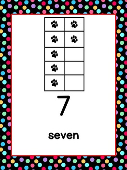 Dog Numbers Posters