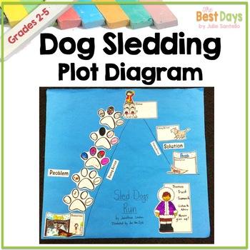 Dog Sledding Plot Diagram Activity for Stone Fox, Sled ...
