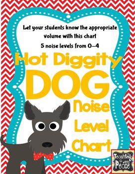 Dog Theme Noise Level Chart
