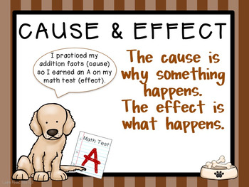 Dog Theme Reading Comprehension Posters