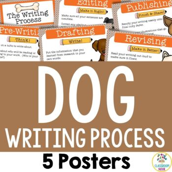 Dog Theme:  Writing Process Posters