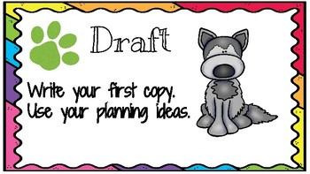 Dog Themed Writing Process Posters