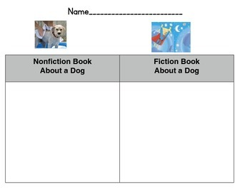 Dogs Nonfiction vs Fiction Reading Activities