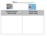 Dogs Nonfiction vs Fiction Reading Activities