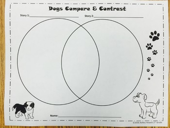 Dogs Venn Diagram