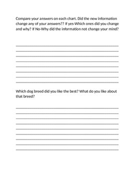 Dogs Writing Project