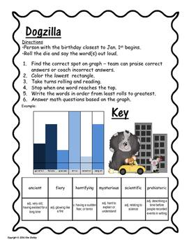 Dogzilla Roll Read and Graph