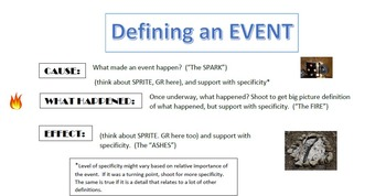 Summarize Definitions in History (PDF version)