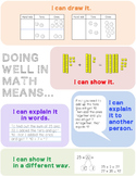 Doing Well in Math Poster Chart- Addition Example