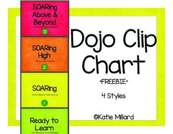 *FREEBIE* Dojo Clip Chart