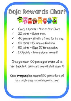 Dojo Points Reward Chart