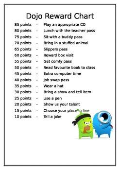 Dojo Reward Chart