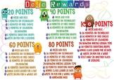 Dojo Rewards Listing PDF (Australian Spelling)