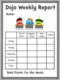 Dojo Weekly Report Sheet (Editable)