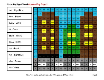 Dolch First Grade: Color by Sight Word - City Mystery Pictures
