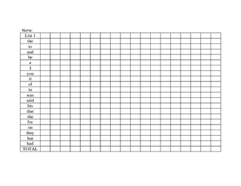 Dolch High Frequency Sight Word Data Sheets