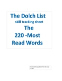 Reading---Dolch List data sheet