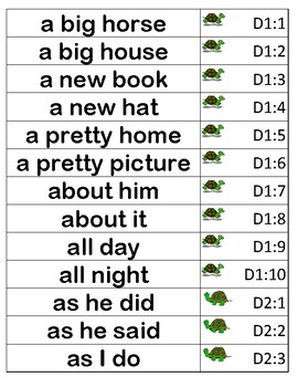 Dolch Phrase Strips