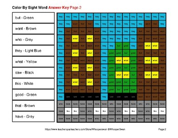 Dolch Primer: Color by Sight Word - City Mystery Pictures