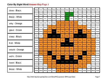 Dolch Second Grade: Color by Sight Word - Halloween Mystery Pictures