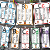 Alphabet Word Wall Editable Sight Word Posters