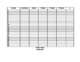 Dolch Sight Word Assessment Chart