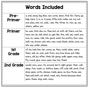 Dolch Sight Word Fluency Flashcards BUNDLE