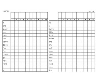 Dolch Sight Word data collection sheet- Pre-primer - 3rd grade